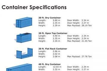 Especificacion contenedores
